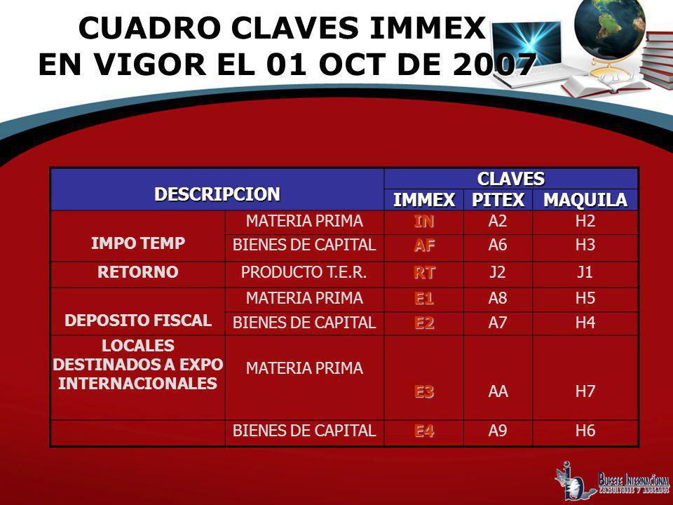 CUADRO CLAVES IMMEX EN VIGOR EL 01 OCT DE 2007