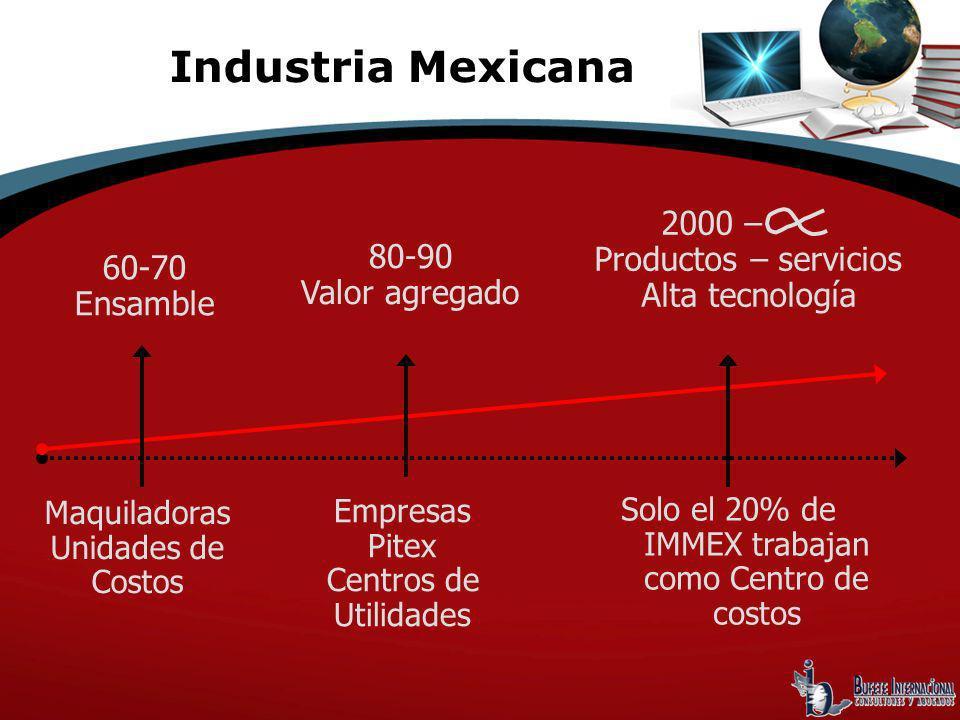 Solo el 20% de IMMEX trabajan como Centro de costos