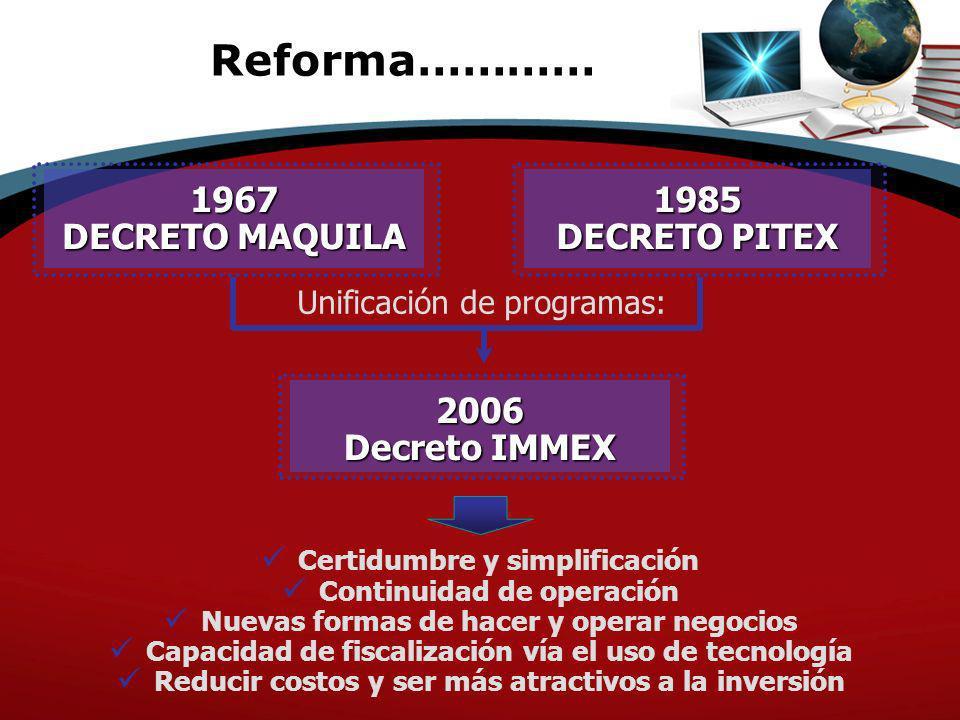 Reforma………… 1967 DECRETO MAQUILA 1985 DECRETO PITEX 2006 Decreto IMMEX