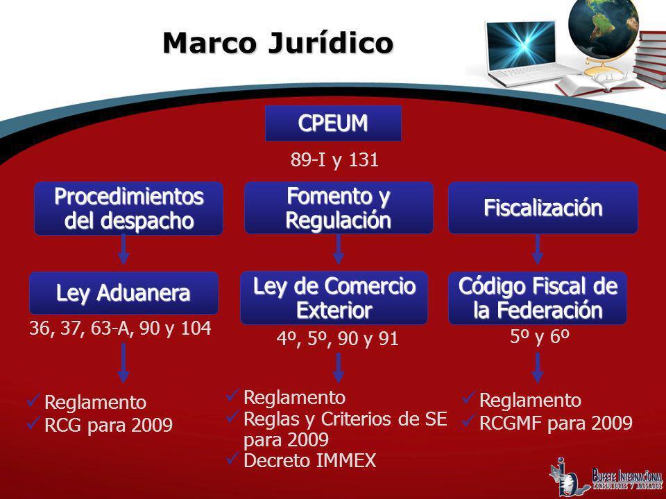 Marco Jurídico CPEUM Procedimientos del despacho Fomento y Regulación
