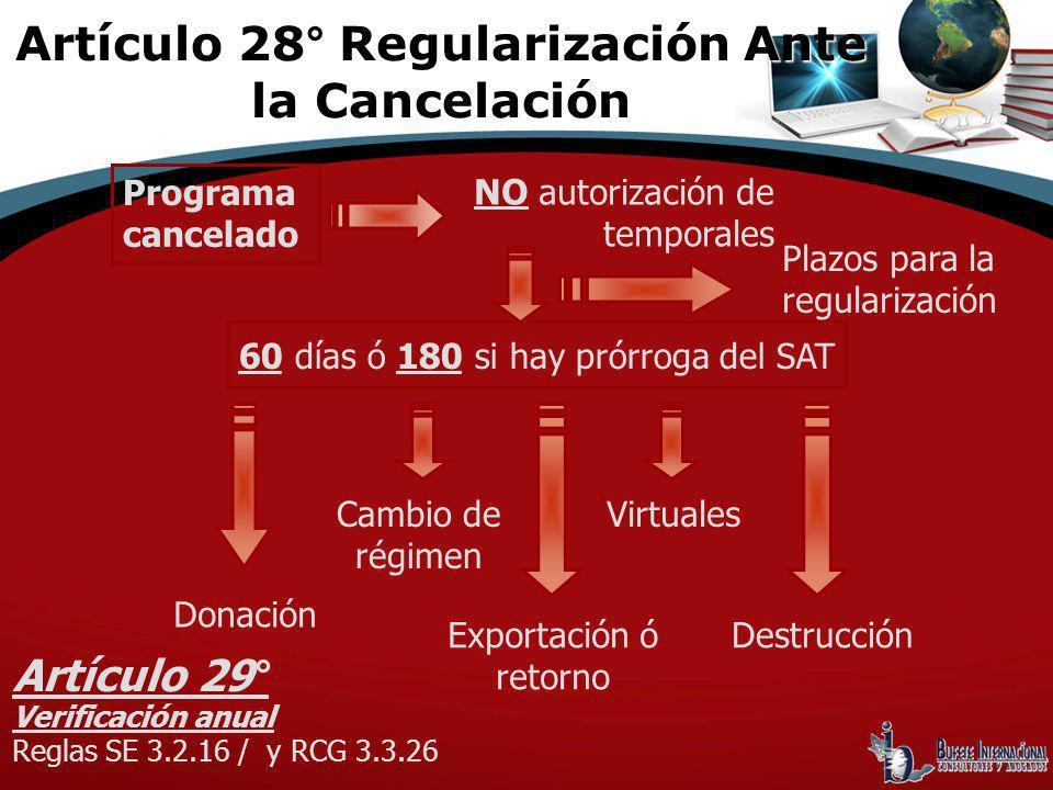 Artículo 28° Regularización Ante la Cancelación