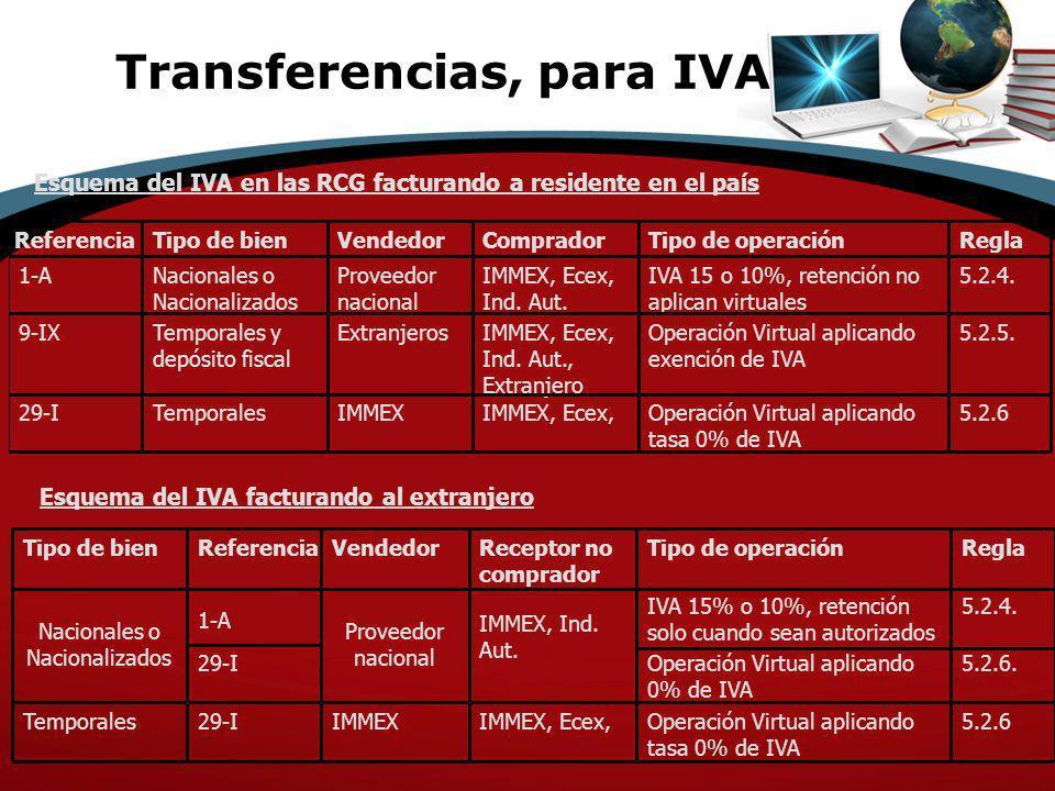 Transferencias, para IVA