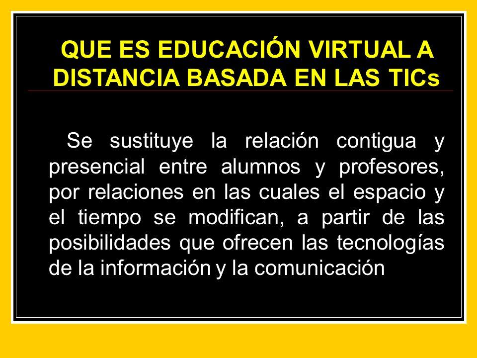 QUE ES EDUCACIÓN VIRTUAL A DISTANCIA BASADA EN LAS TICs
