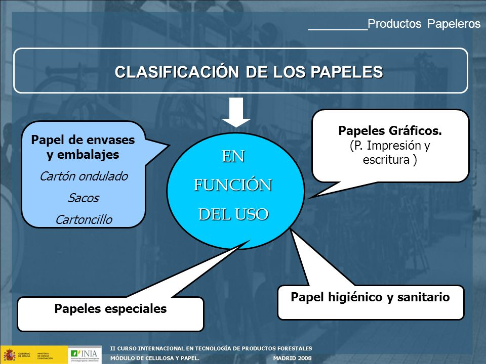 CLASIFICACIÓN DE LOS PAPELES