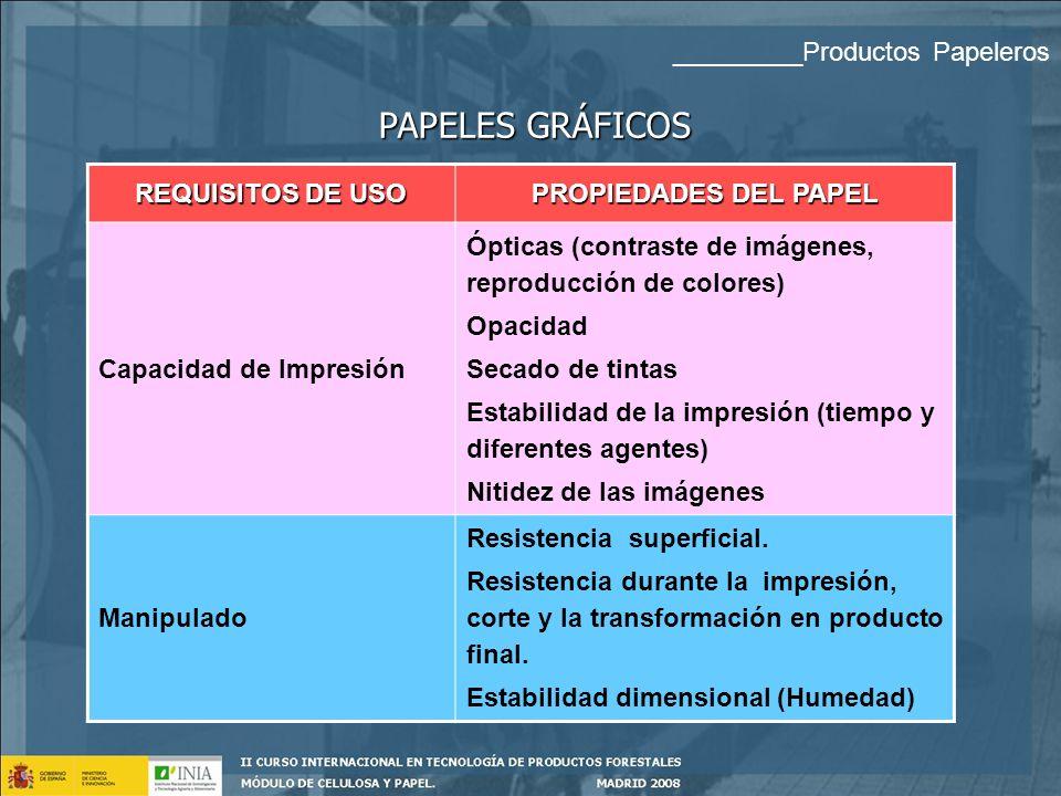 PAPELES GRÁFICOS _________Productos Papeleros REQUISITOS DE USO