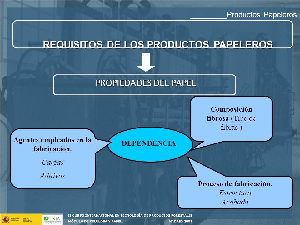 REQUISITOS DE LOS PRODUCTOS PAPELEROS