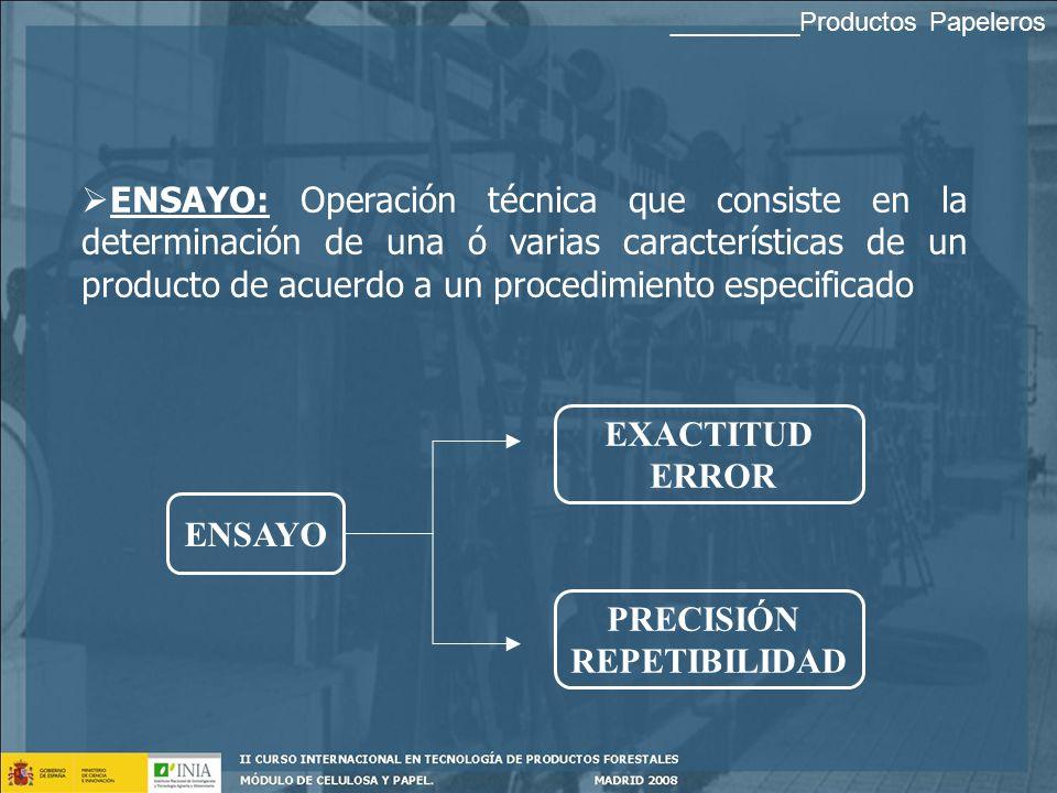 EXACTITUD ERROR ENSAYO PRECISIÓN REPETIBILIDAD