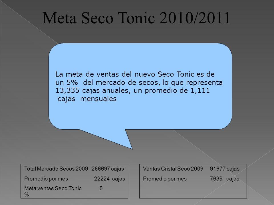 Meta Seco Tonic 2010/2011 La meta de ventas del nuevo Seco Tonic es de