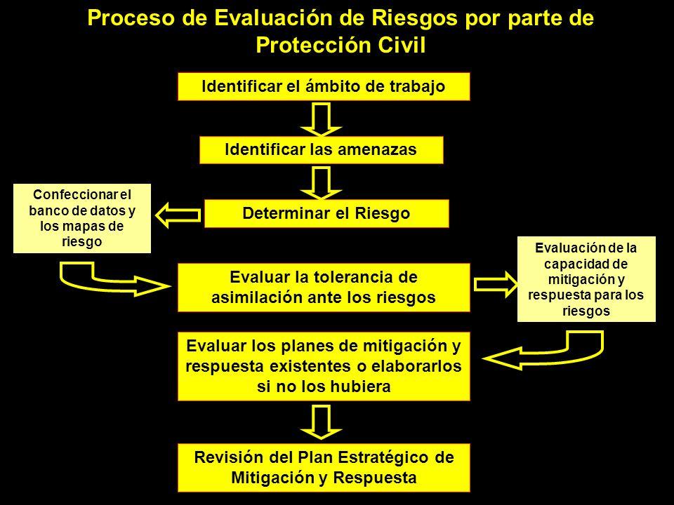 Proceso de Evaluación de Riesgos por parte de Protección Civil