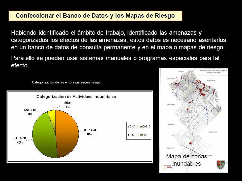 Confeccionar el Banco de Datos y los Mapas de Riesgo