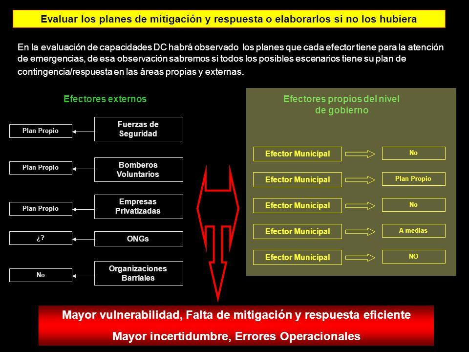 Mayor vulnerabilidad, Falta de mitigación y respuesta eficiente