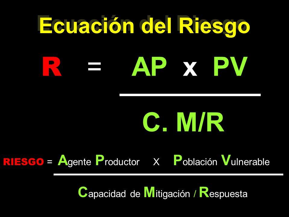 Capacidad de Mitigación / Respuesta