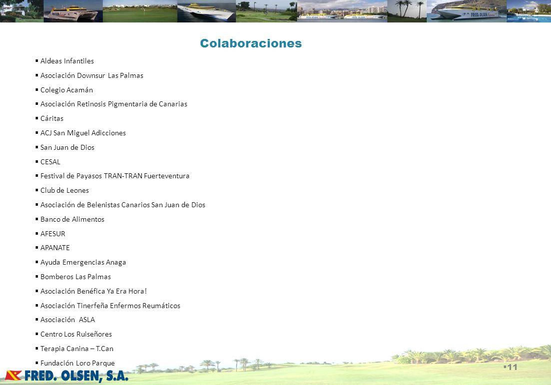 Colaboraciones Aldeas Infantiles Asociación Downsur Las Palmas