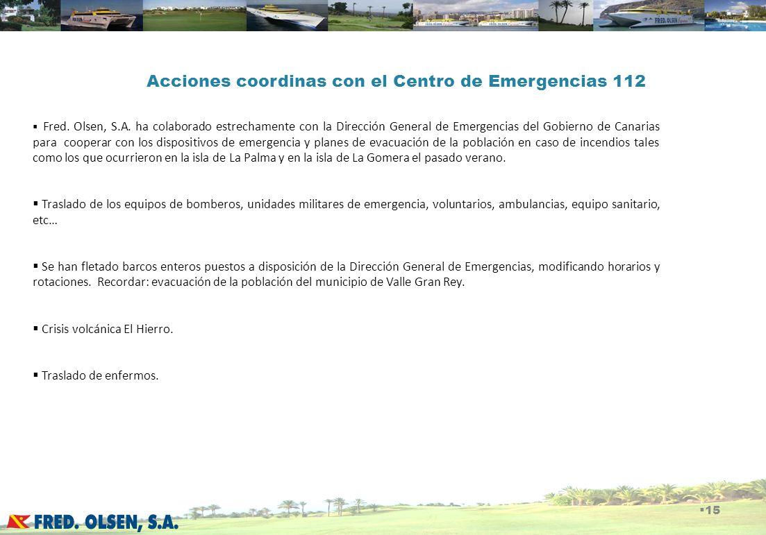 Acciones coordinas con el Centro de Emergencias 112