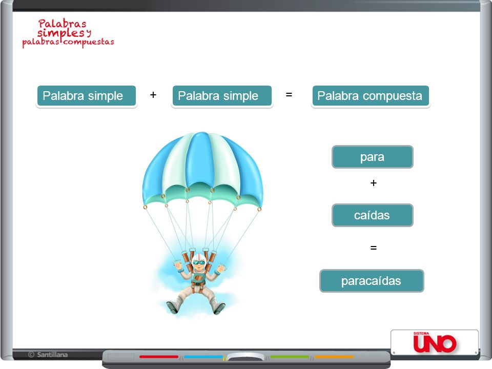 Palabra simple + Palabra simple = Palabra compuesta para + caídas = paracaídas