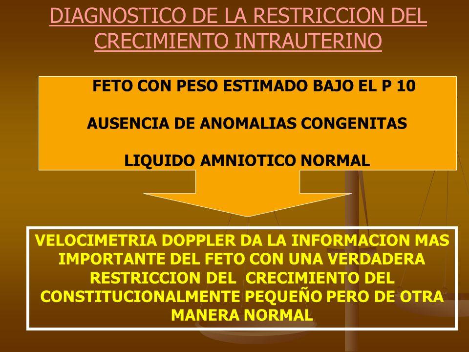 AUSENCIA DE ANOMALIAS CONGENITAS LIQUIDO AMNIOTICO NORMAL