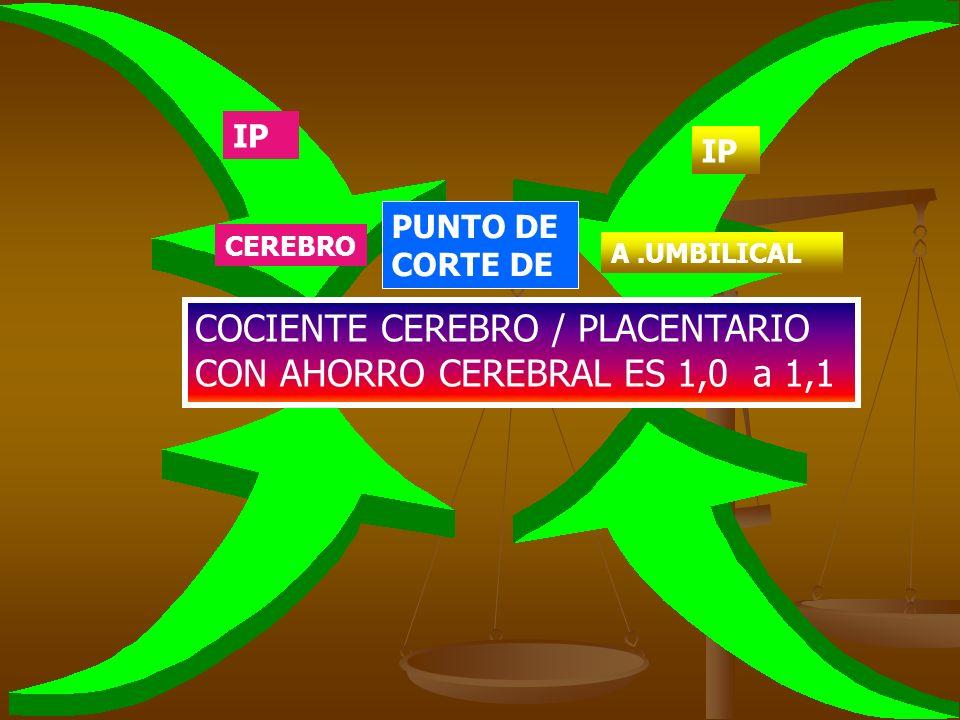 COCIENTE CEREBRO / PLACENTARIO CON AHORRO CEREBRAL ES 1,0 a 1,1