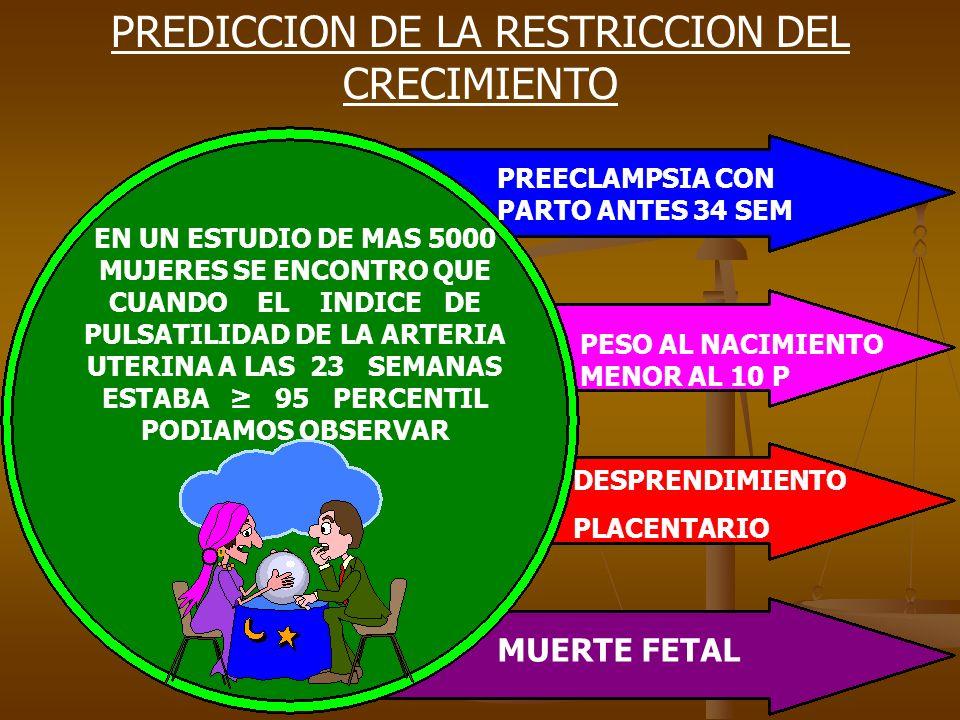 PREDICCION DE LA RESTRICCION DEL CRECIMIENTO