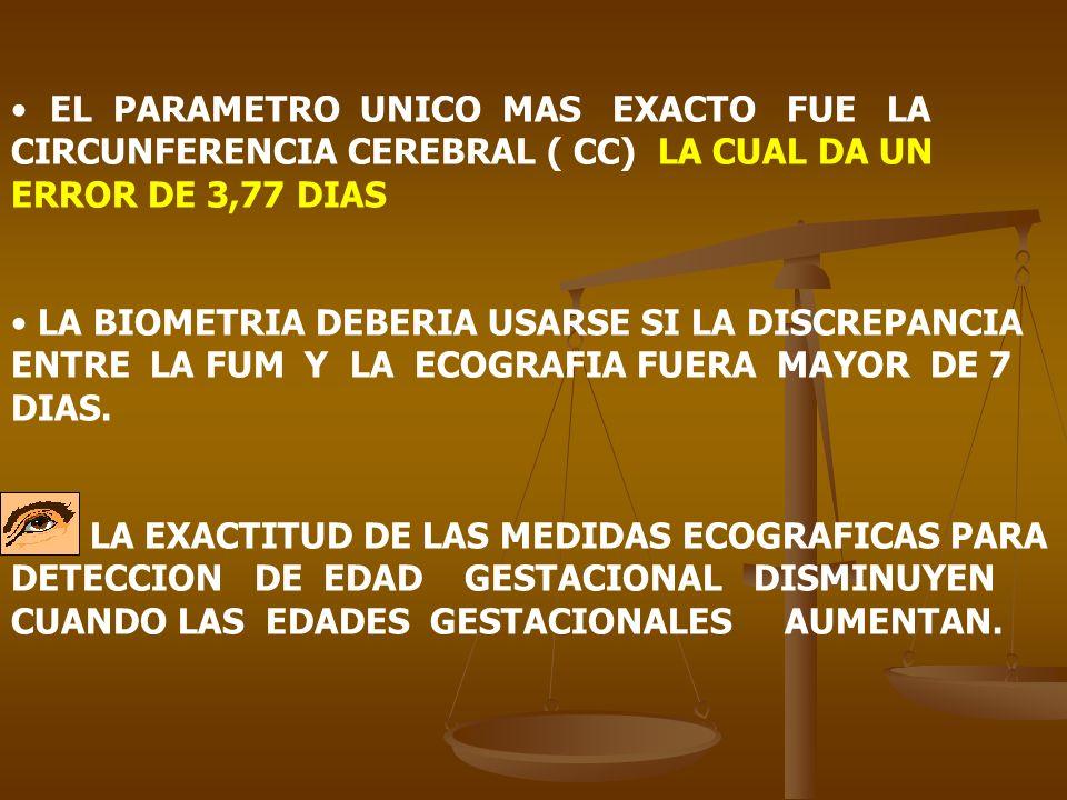 EL PARAMETRO UNICO MAS EXACTO FUE LA CIRCUNFERENCIA CEREBRAL ( CC) LA CUAL DA UN ERROR DE 3,77 DIAS