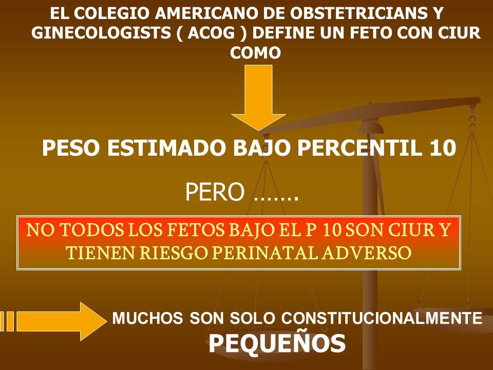 EL COLEGIO AMERICANO DE OBSTETRICIANS Y GINECOLOGISTS ( ACOG ) DEFINE UN FETO CON CIUR COMO