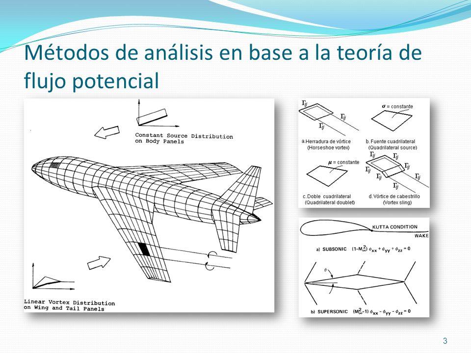 Métodos de análisis en base a la teoría de flujo potencial