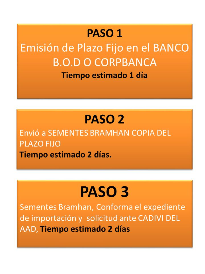 PASO 1 Emisión de Plazo Fijo en el BANCO B. O