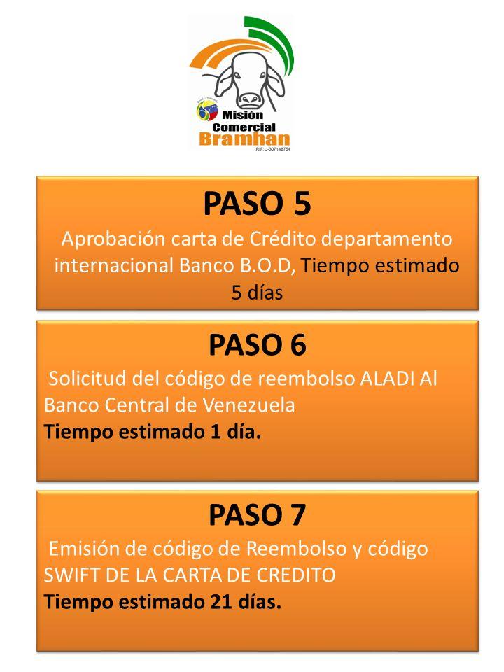 PASO 5 Aprobación carta de Crédito departamento internacional Banco B