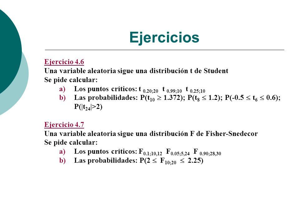 Ejercicios Ejercicio 4.6. Una variable aleatoria sigue una distribución t de Student. Se pide calcular: