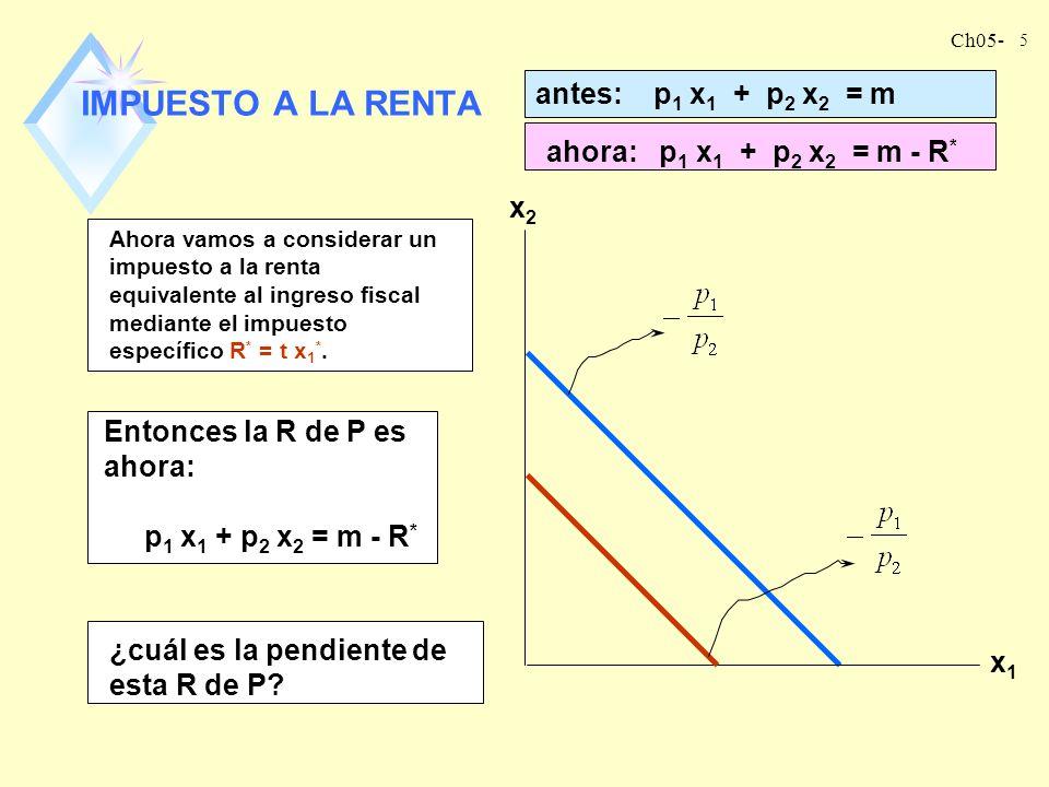 IMPUESTO A LA RENTA antes: p1 x1 + p2 x2 = m