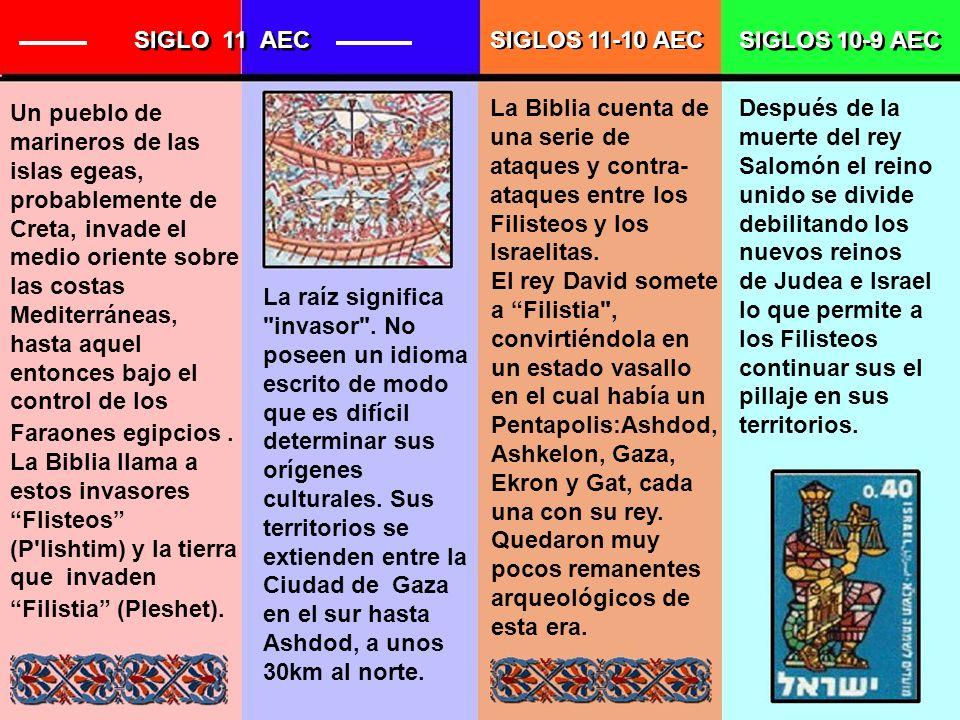 SIGLO 11 AEC SIGLOS 11-10 AEC. SIGLOS 10-9 AEC.