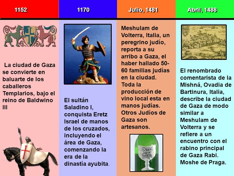 1152 1170. Julio, 1481. Abril, 1488.