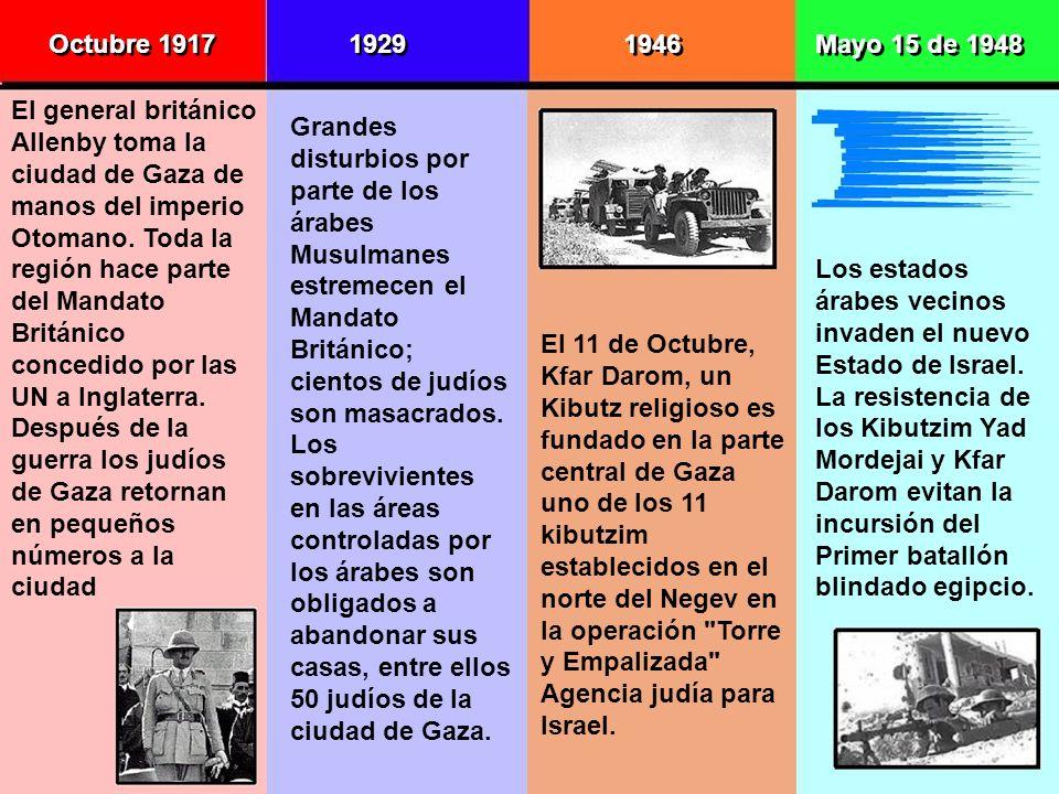 Octubre 1917 1929. 1946. Mayo 15 de 1948.