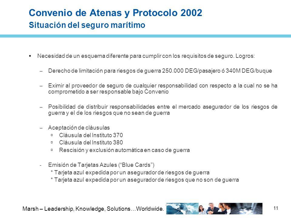Convenio de Atenas y Protocolo 2002 Situación del seguro marítimo