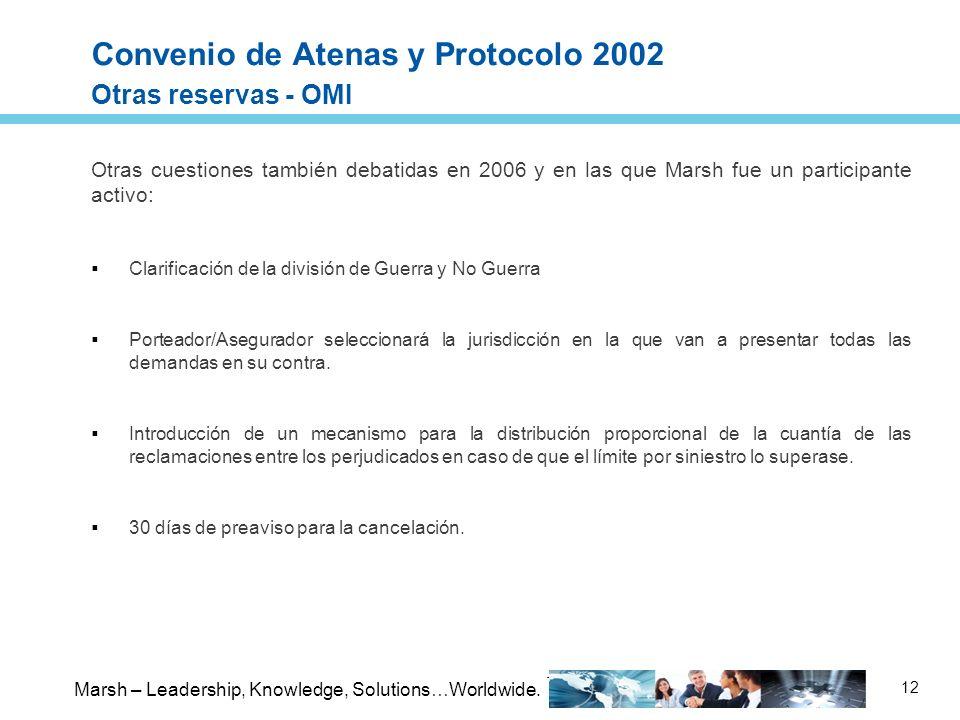 Convenio de Atenas y Protocolo 2002 Otras reservas - OMI