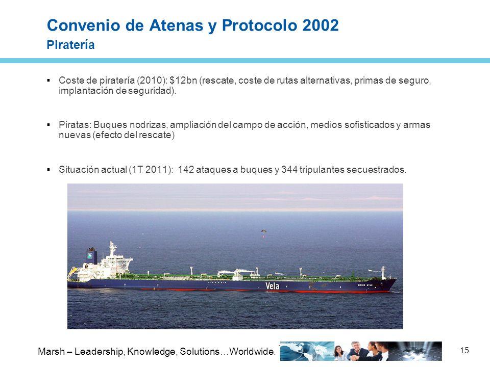 Convenio de Atenas y Protocolo 2002 Piratería