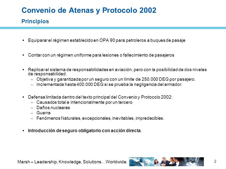 Convenio de Atenas y Protocolo 2002 Principios