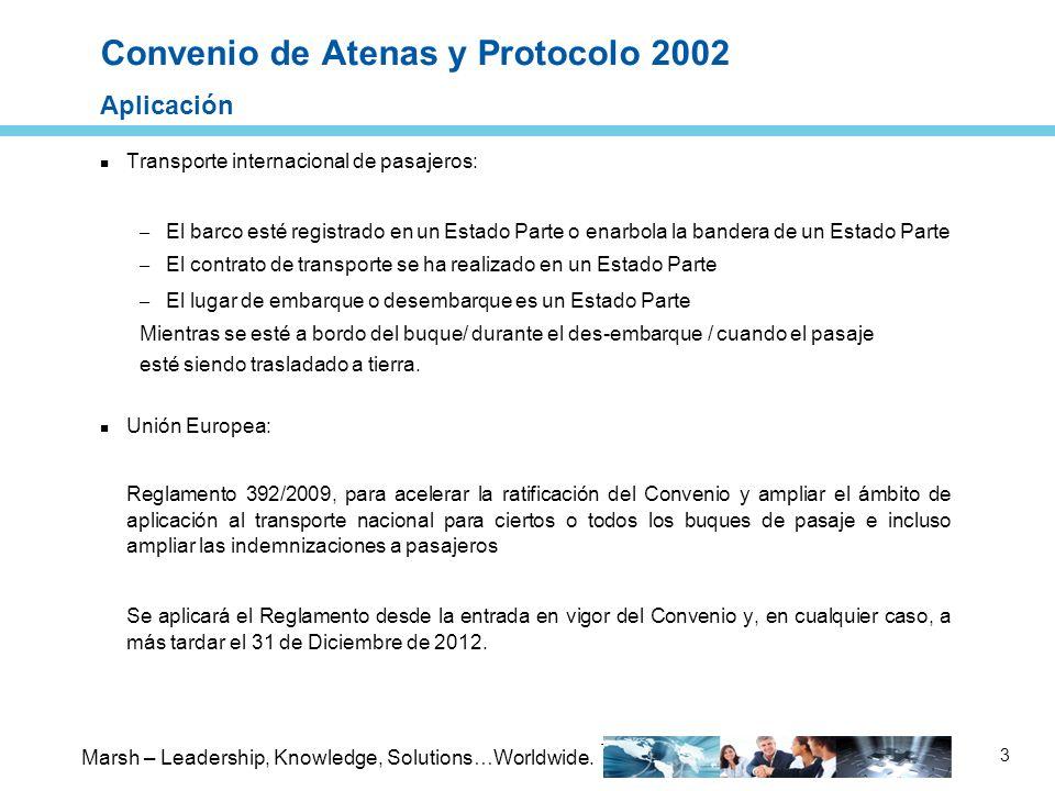 Convenio de Atenas y Protocolo 2002 Aplicación