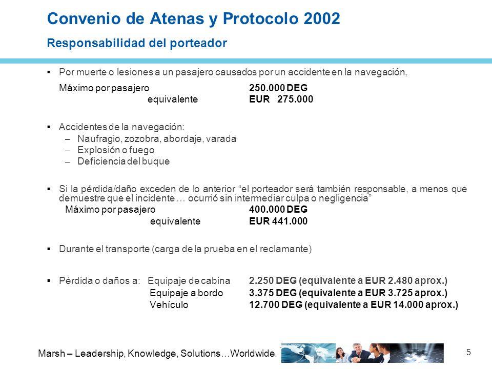 Convenio de Atenas y Protocolo 2002 Responsabilidad del porteador