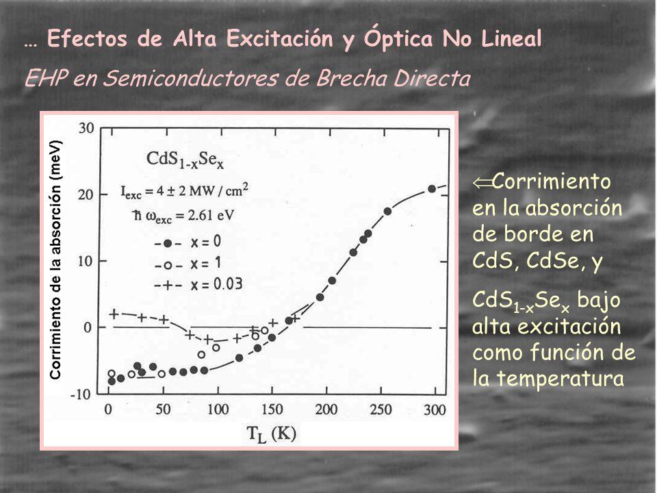 … Efectos de Alta Excitación y Óptica No Lineal