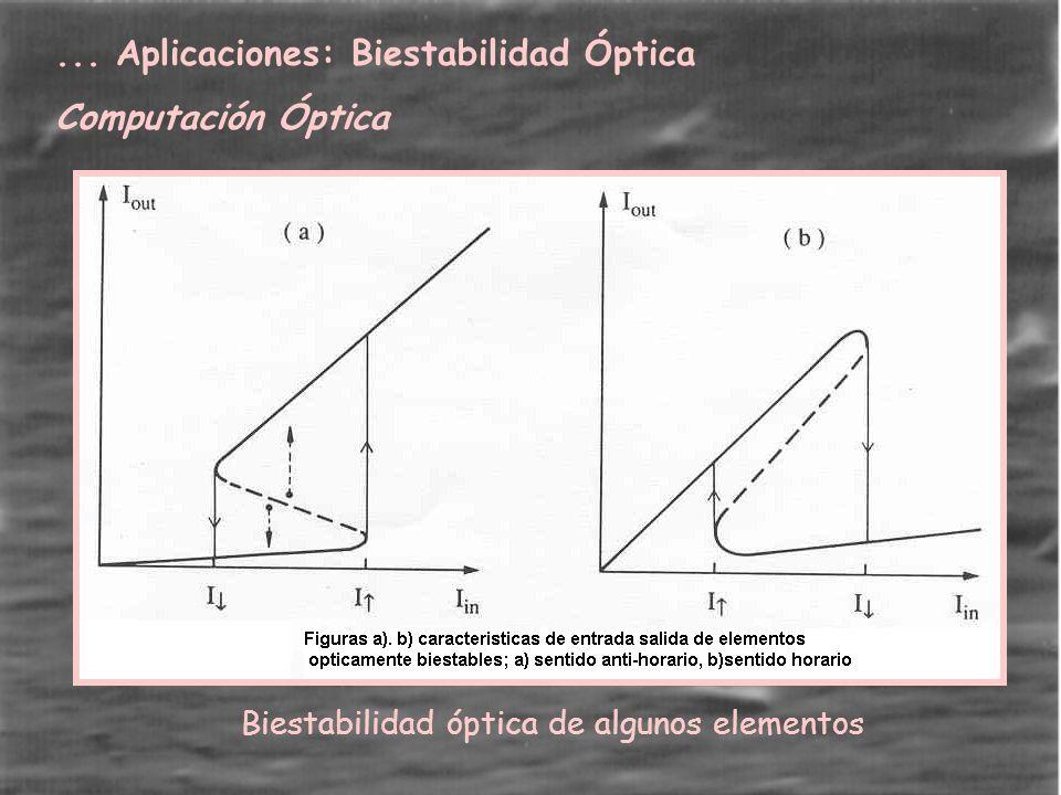 ... Aplicaciones: Biestabilidad Óptica Computación Óptica