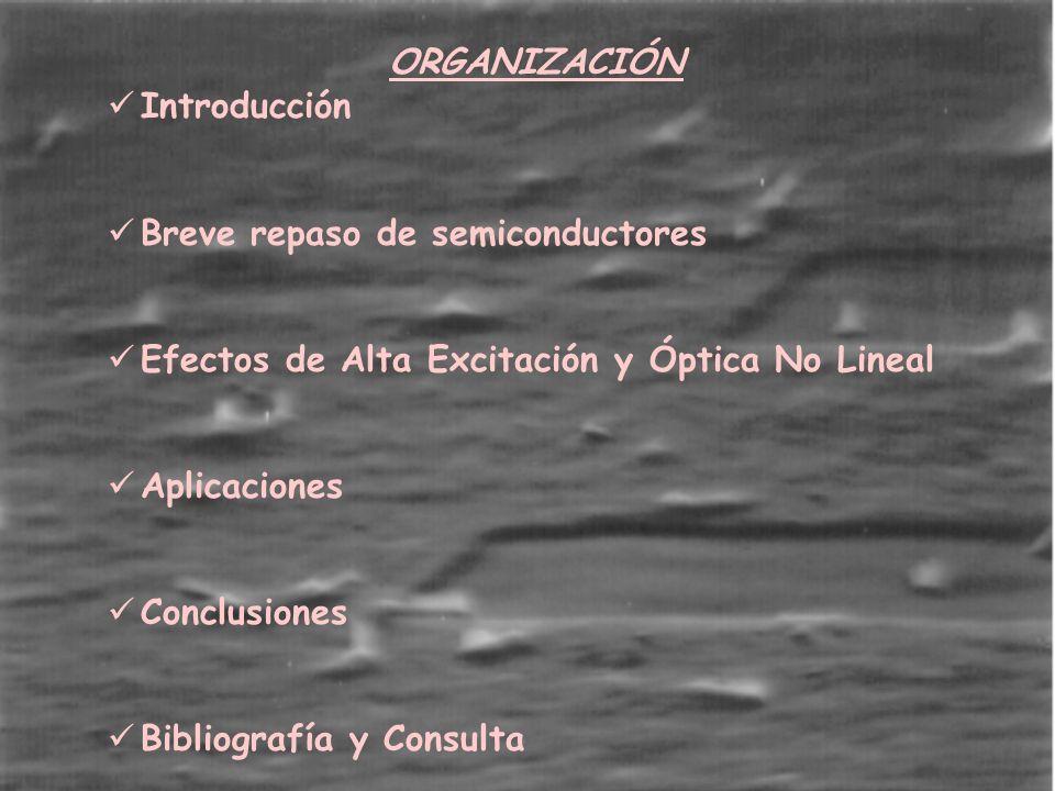ORGANIZACIÓN Introducción. Breve repaso de semiconductores. Efectos de Alta Excitación y Óptica No Lineal.