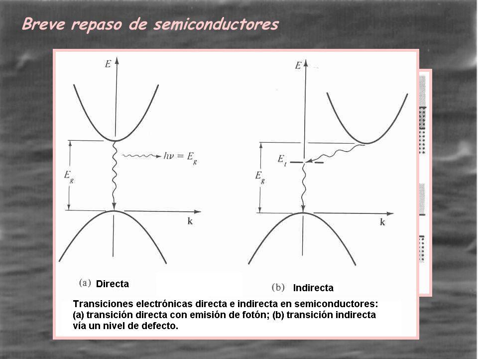 Breve repaso de semiconductores