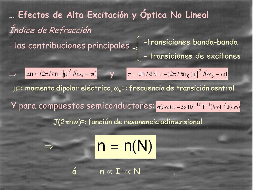 … Efectos de Alta Excitación y Óptica No Lineal Índice de Refracción