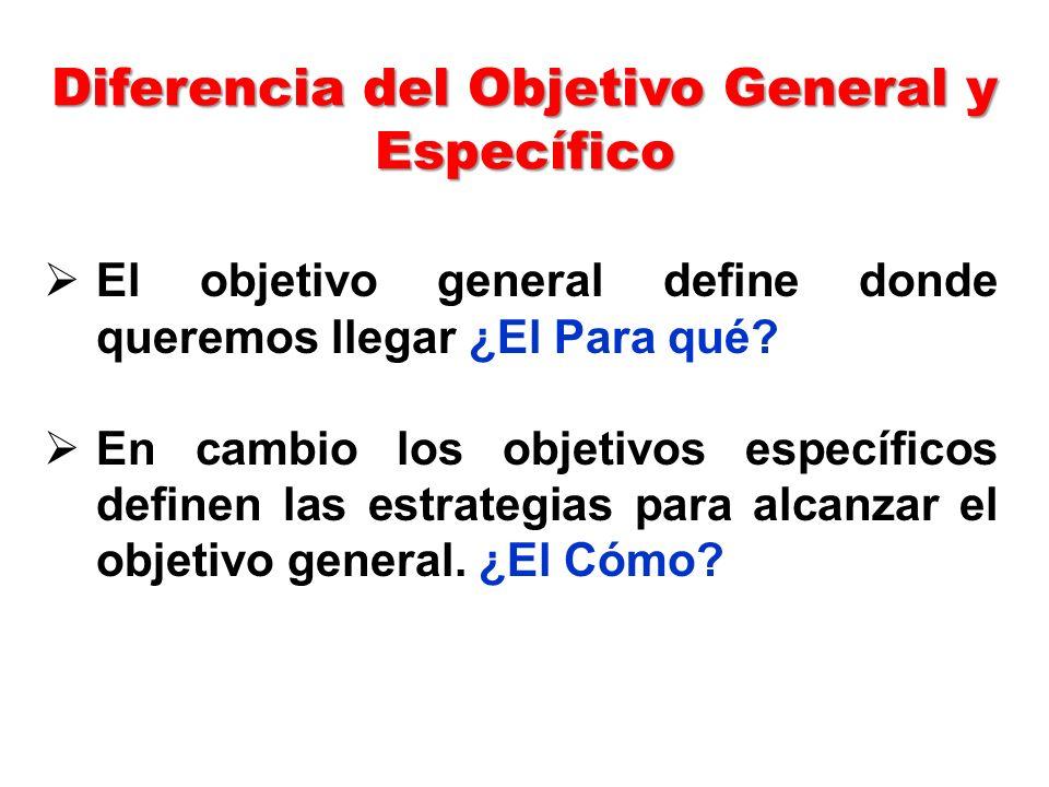 Diferencia del Objetivo General y Específico