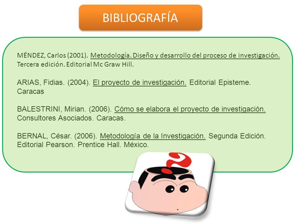 BIBLIOGRAFÍA MÉNDEZ, Carlos (2001). Metodología. Diseño y desarrollo del proceso de investigación. Tercera edición. Editorial Mc Graw Hill.