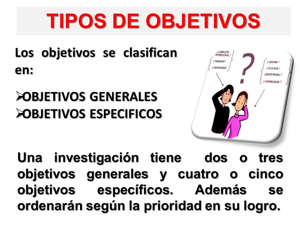 TIPOS DE OBJETIVOS Los objetivos se clasifican en: OBJETIVOS GENERALES