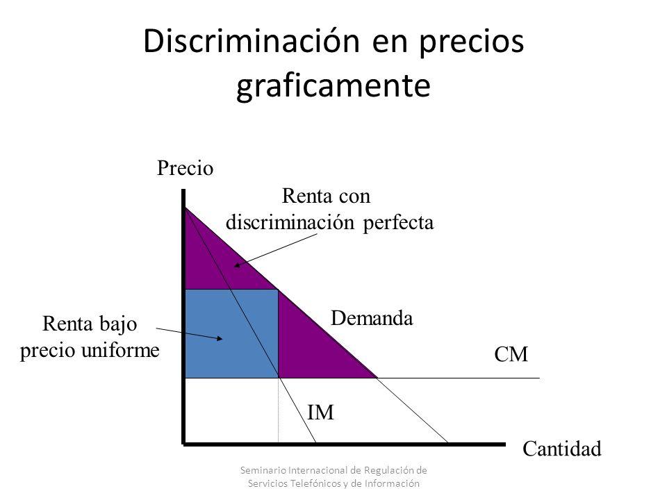 Discriminación en precios graficamente