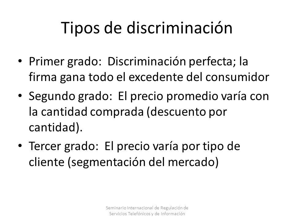 Tipos de discriminación
