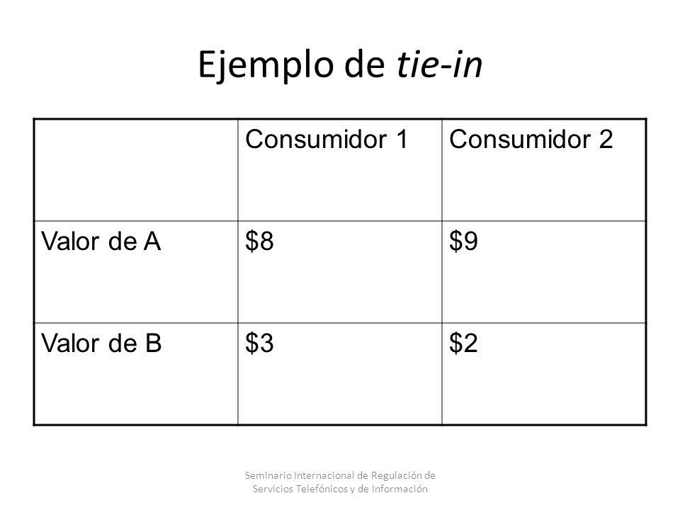 Ejemplo de tie-in Consumidor 1 Consumidor 2 Valor de A $8 $9