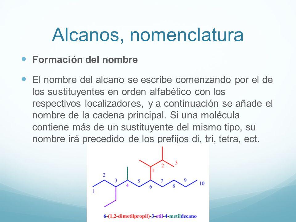 Alcanos, nomenclatura Formación del nombre